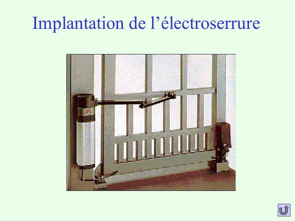 Implantation de l'électroserrure
