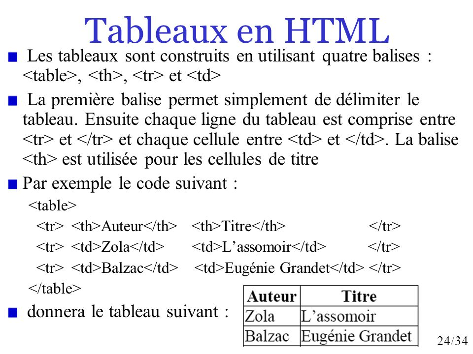 Initiation aux technologies de l information ppt t l charger for Html table tr td