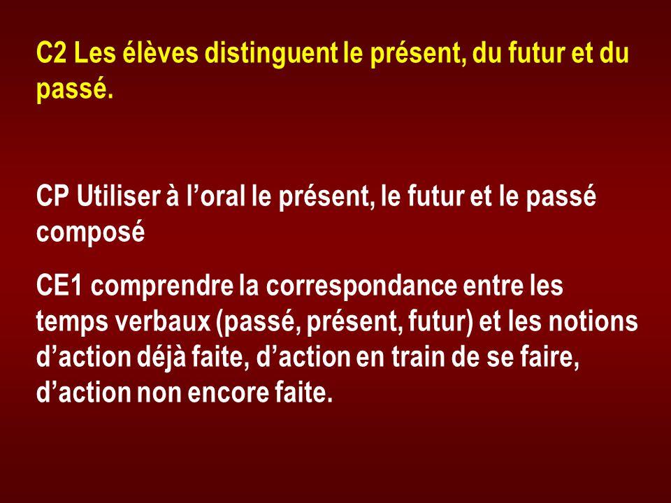 C2 Les élèves distinguent le présent, du futur et du passé.