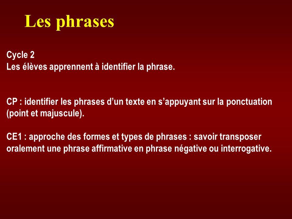 Les phrases Cycle 2 Les élèves apprennent à identifier la phrase.