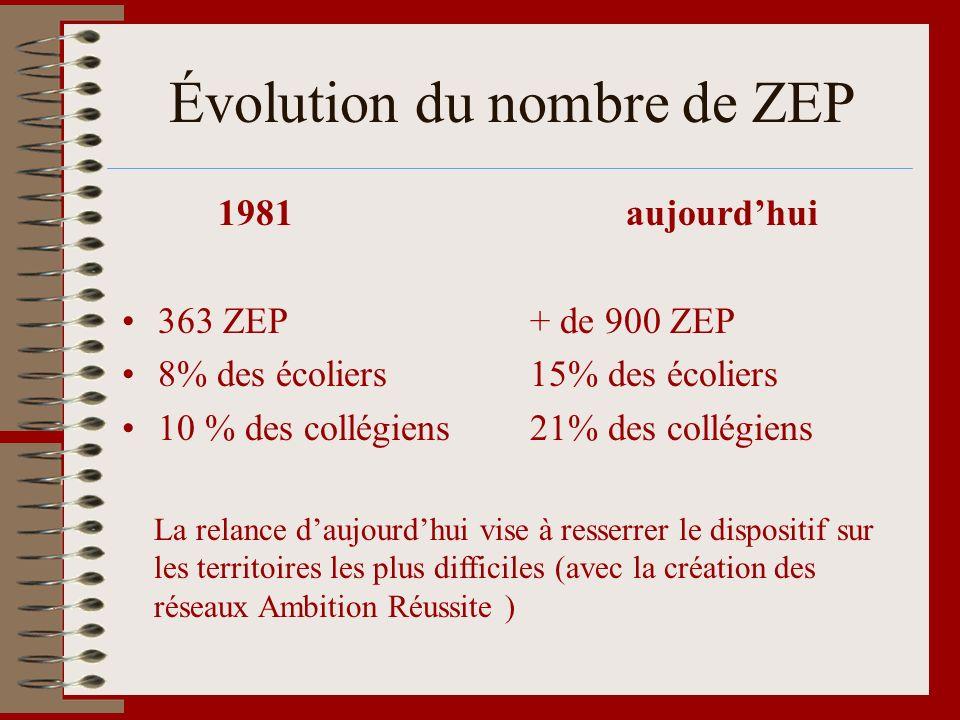 Évolution du nombre de ZEP