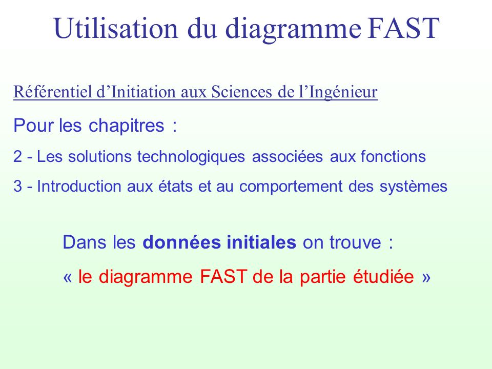 Utilisation du diagramme FAST