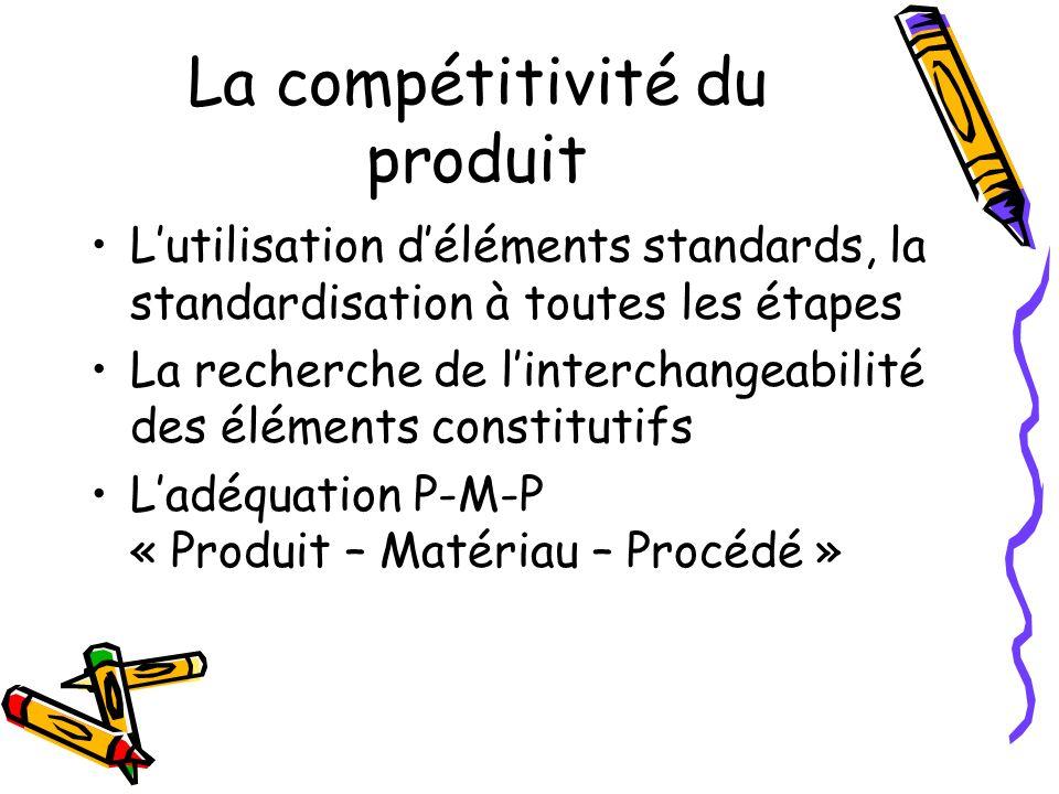 La compétitivité du produit