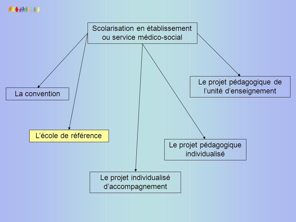 Scolarisation en établissement ou service médico-social