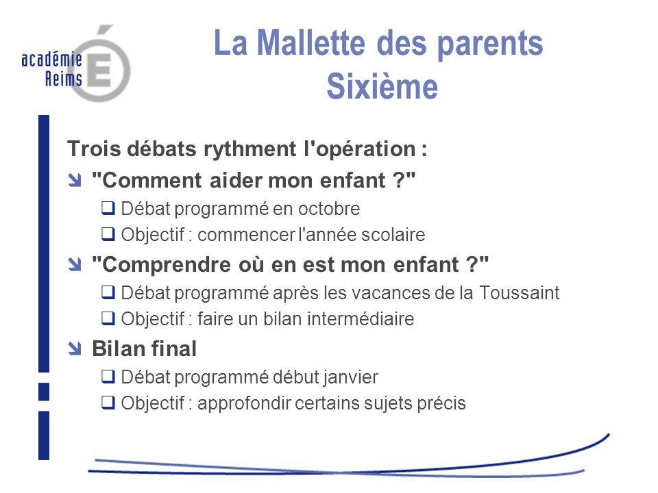La Mallette des parents Sixième