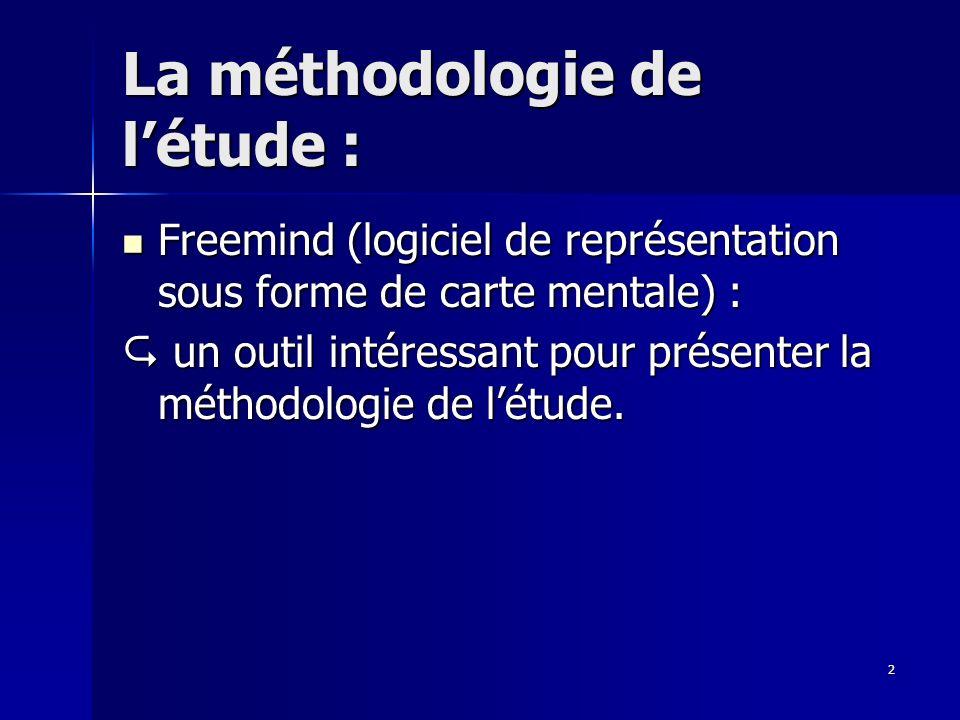 La méthodologie de l'étude :