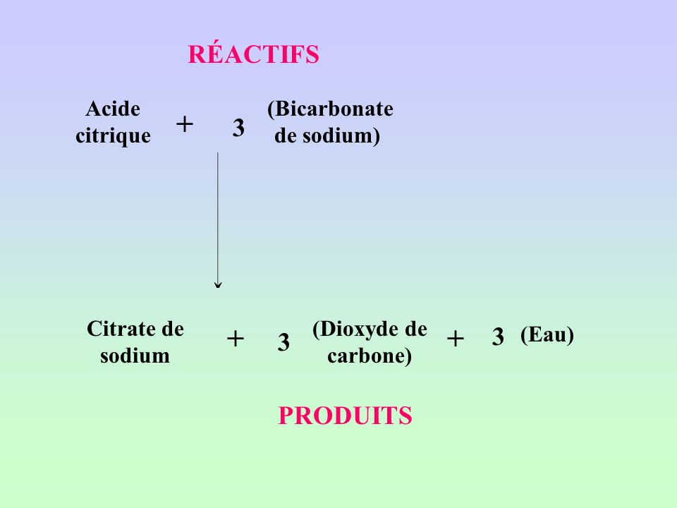 (Bicarbonate de sodium)