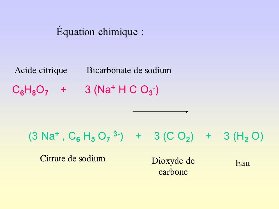 Équation chimique : C6H8O7 + 3 (Na+ H C O3-)