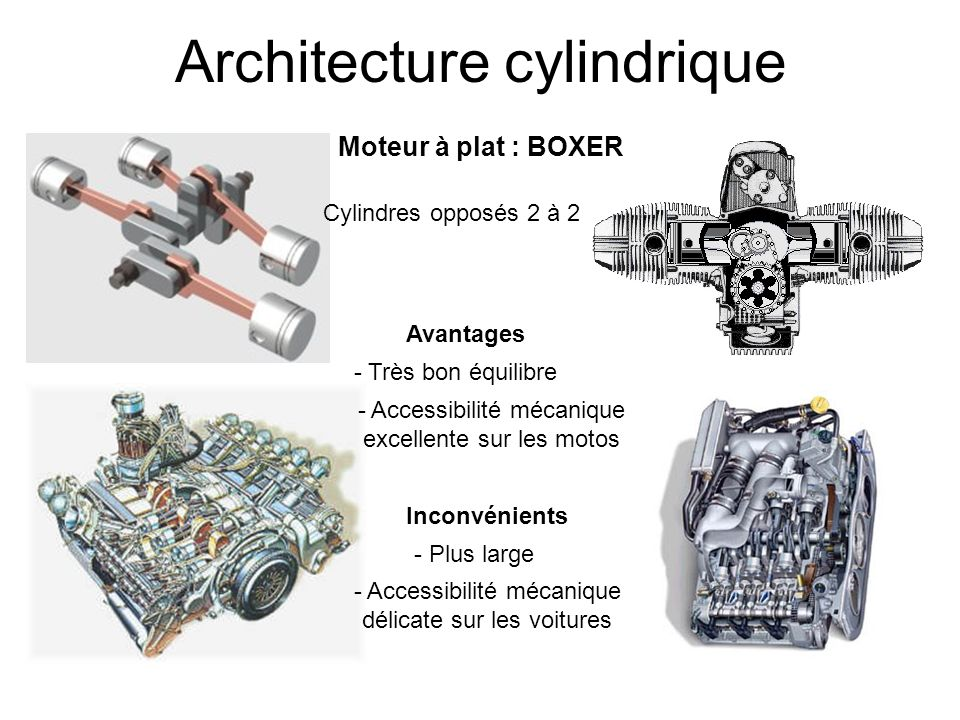 Architecture cylindrique