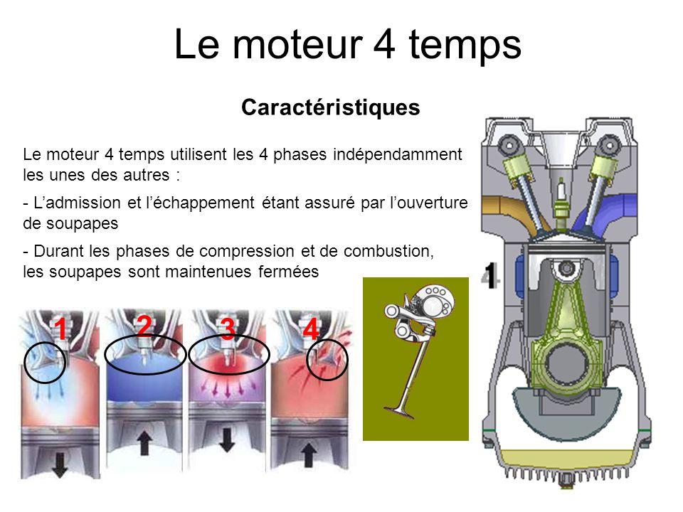 Le moteur 4 temps 1 2 3 4 Caractéristiques