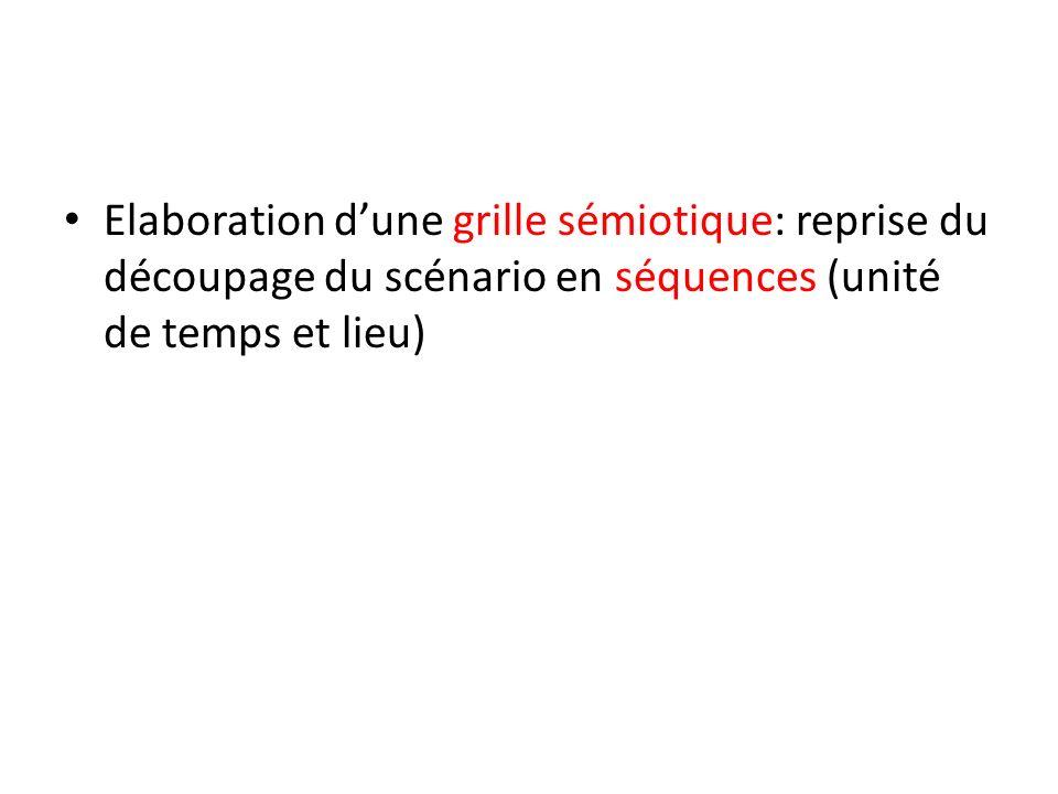 Elaboration d'une grille sémiotique: reprise du découpage du scénario en séquences (unité de temps et lieu)