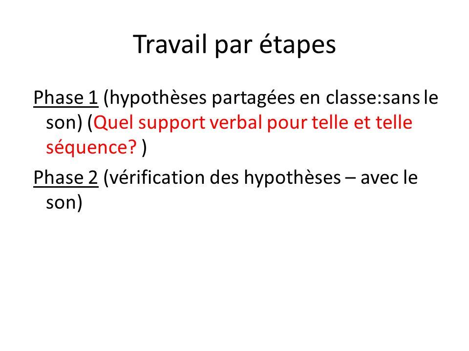 Travail par étapes Phase 1 (hypothèses partagées en classe:sans le son) (Quel support verbal pour telle et telle séquence )