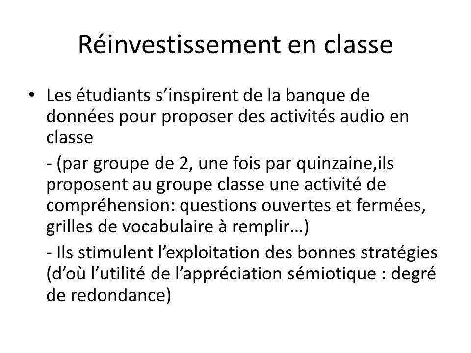 Réinvestissement en classe