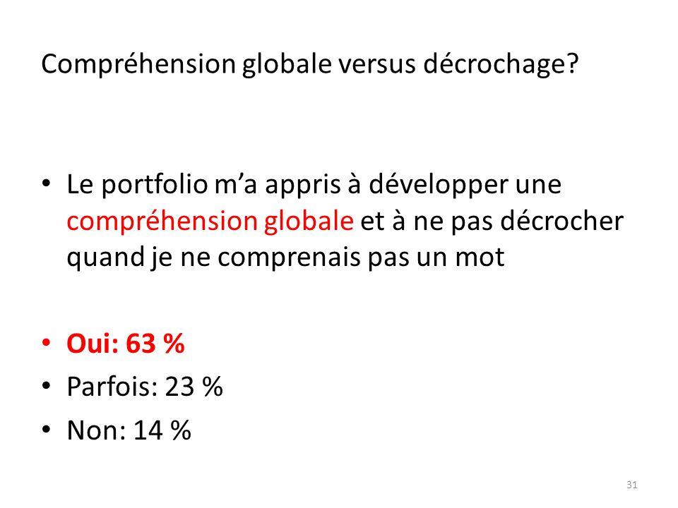 Compréhension globale versus décrochage