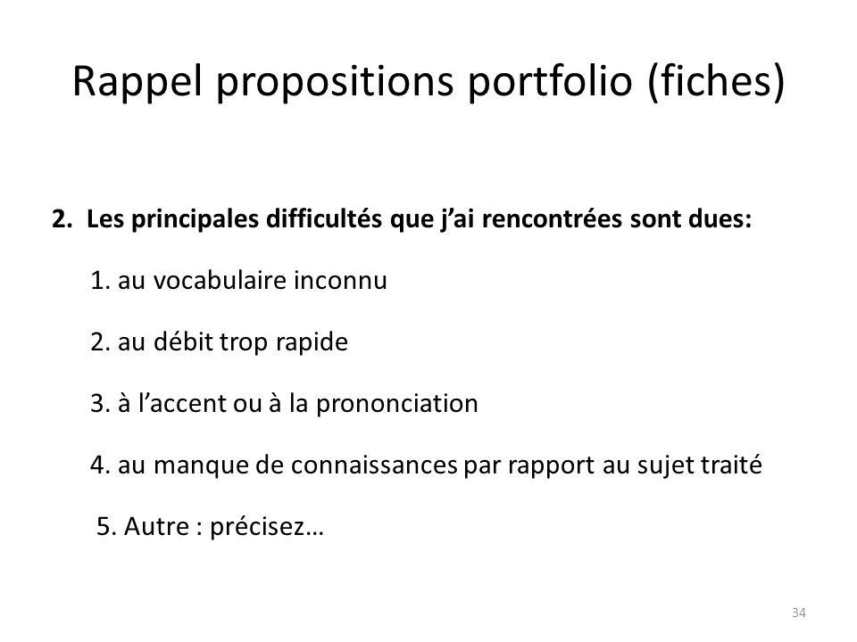 Rappel propositions portfolio (fiches)