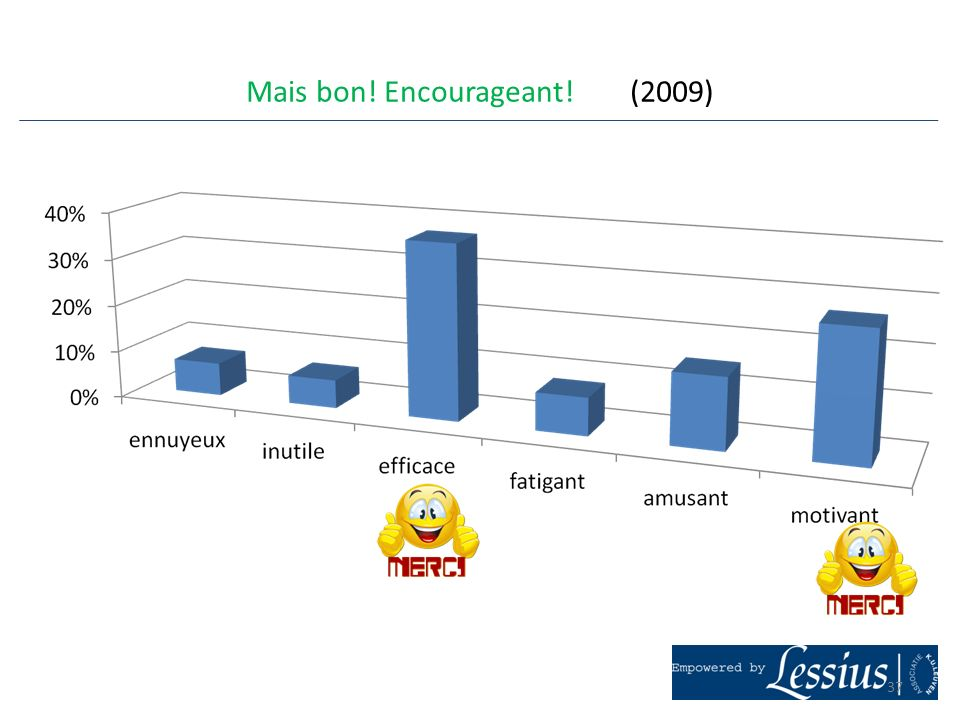 Mais bon! Encourageant! (2009)