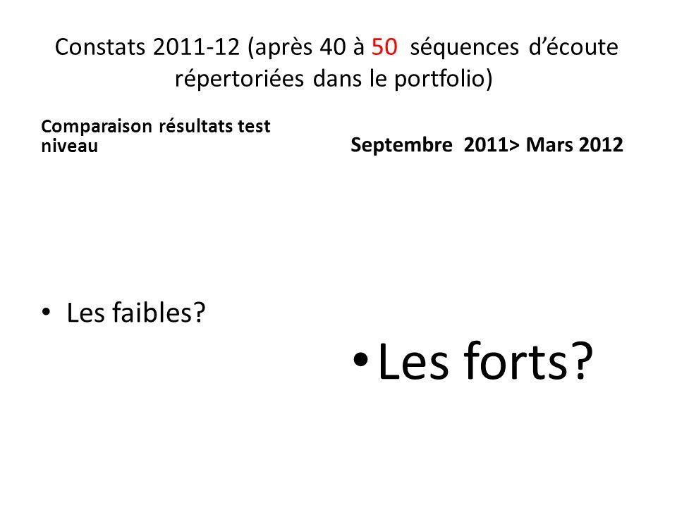 Constats 2011-12 (après 40 à 50 séquences d'écoute répertoriées dans le portfolio)