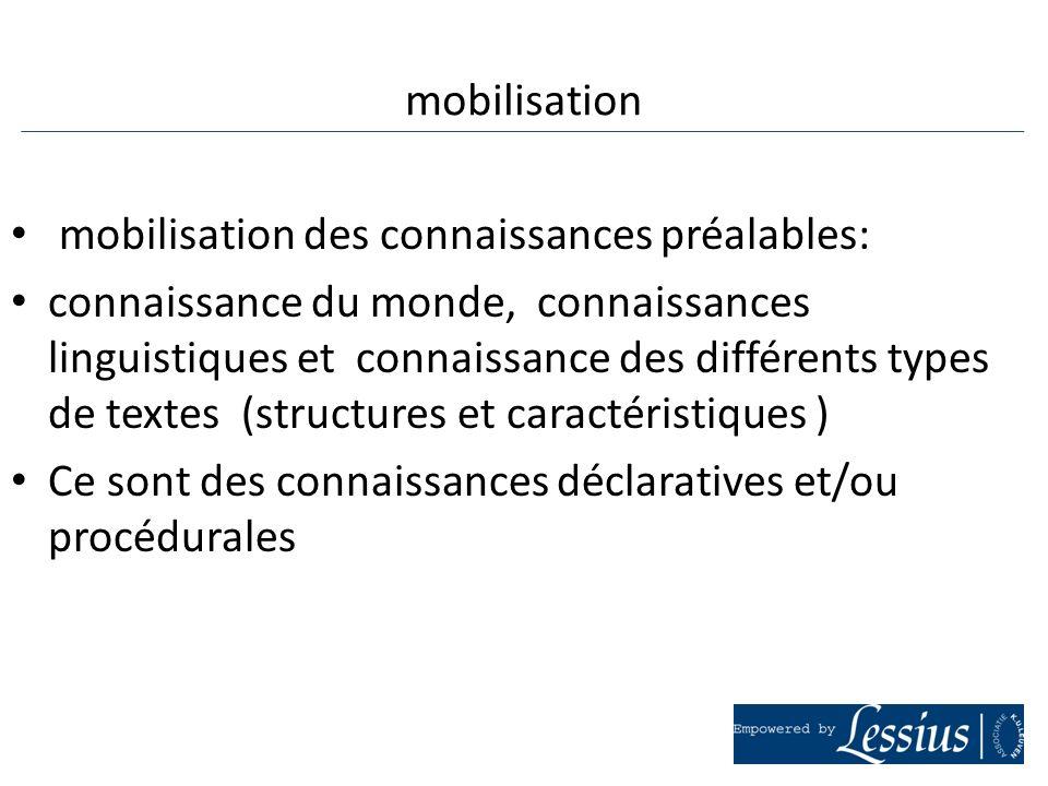 mobilisation mobilisation des connaissances préalables:
