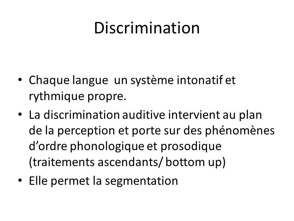 Discrimination Chaque langue un système intonatif et rythmique propre.