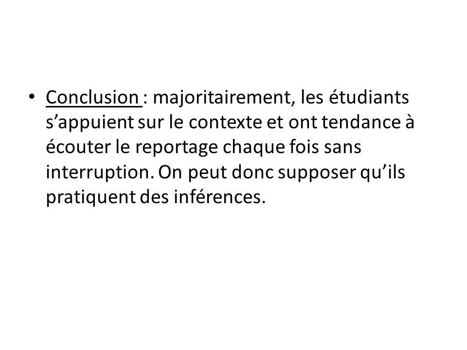 Conclusion : majoritairement, les étudiants s'appuient sur le contexte et ont tendance à écouter le reportage chaque fois sans interruption. On peut donc supposer qu'ils pratiquent des inférences.