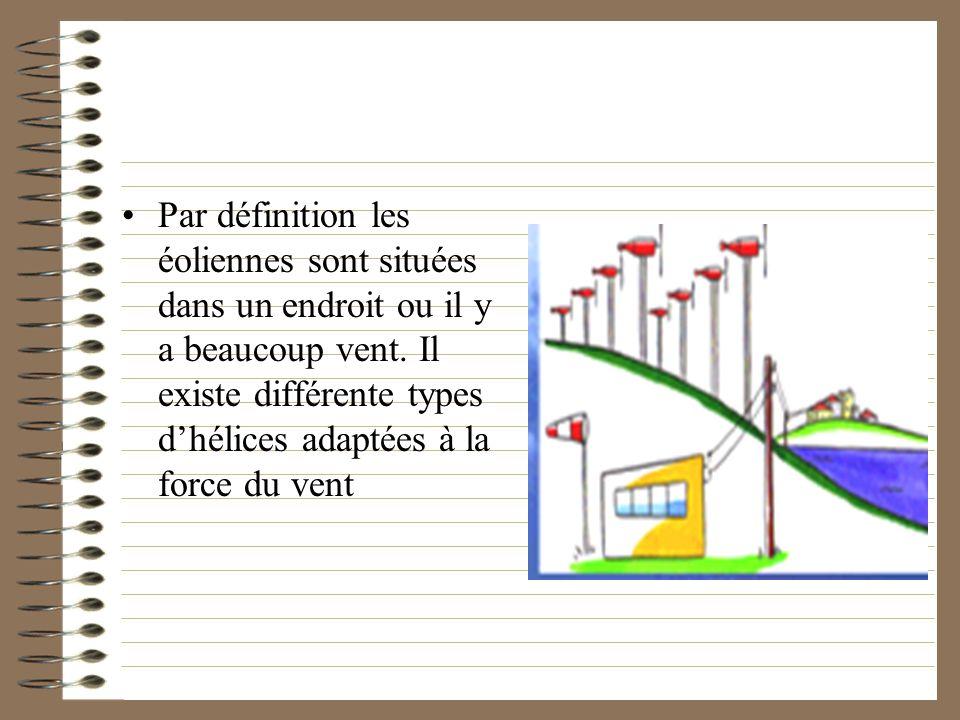 Par définition les éoliennes sont situées dans un endroit ou il y a beaucoup vent.