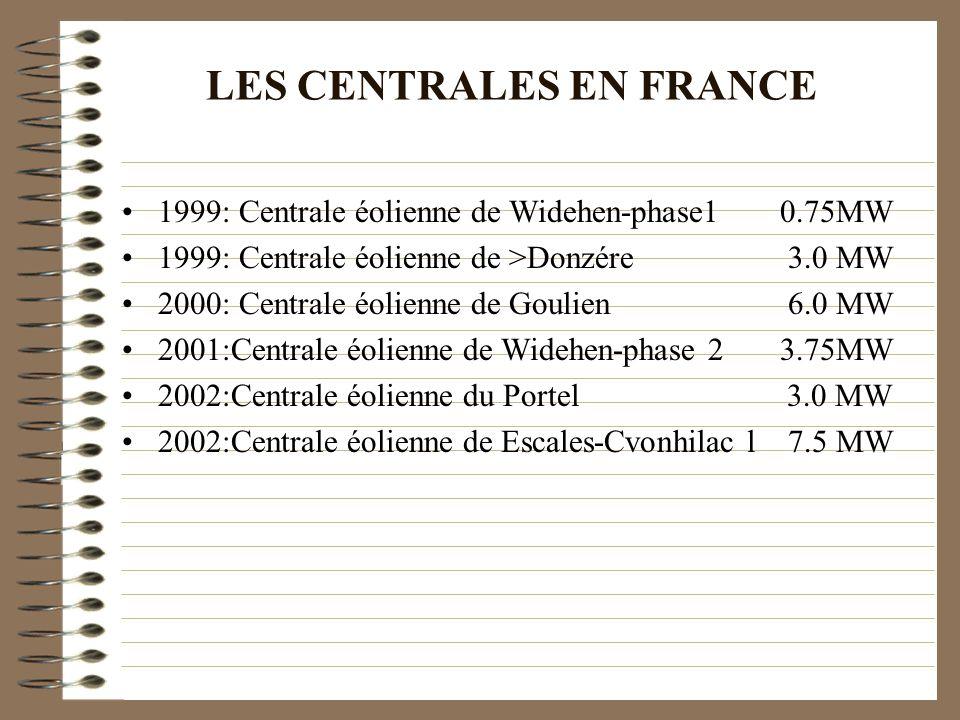 LES CENTRALES EN FRANCE