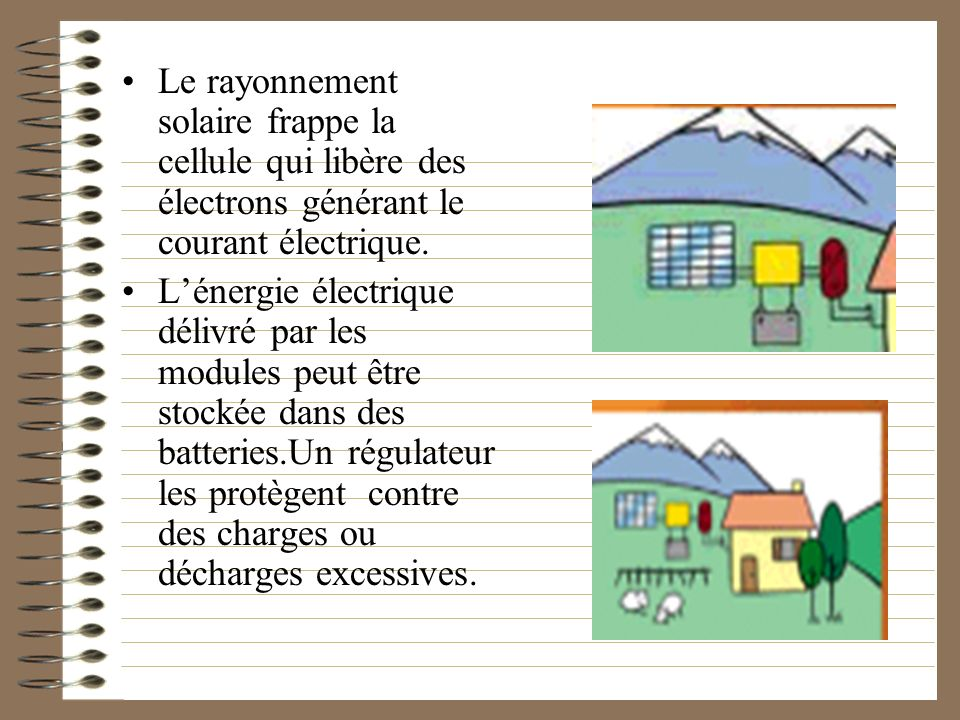 Le rayonnement solaire frappe la cellule qui libère des électrons générant le courant électrique.