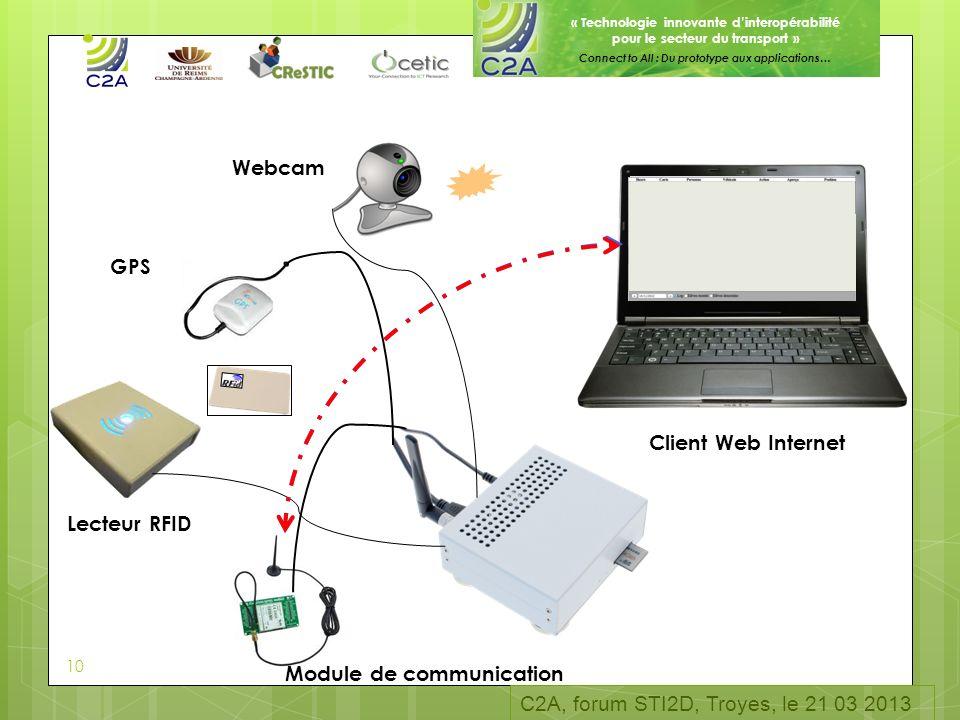 Webcam GPS. Client Web Internet. Lecteur RFID.