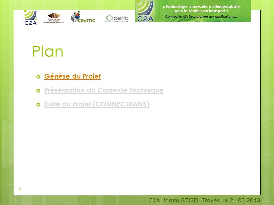 Plan Génèse du Projet Présentation du Contexte Technique