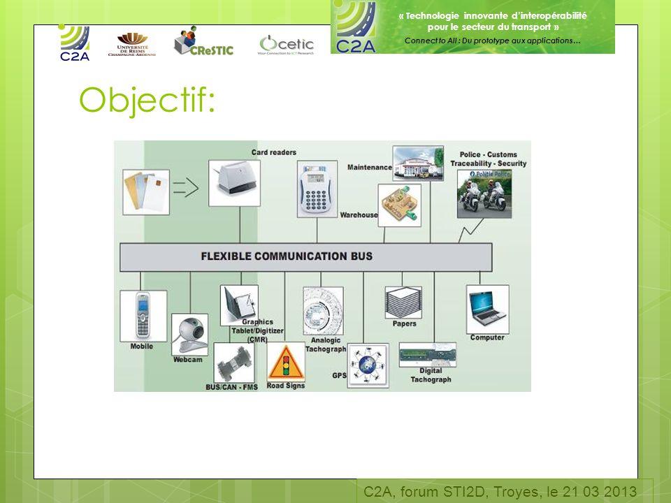 Objectif: C2A, forum STI2D, Troyes, le 21 03 2013