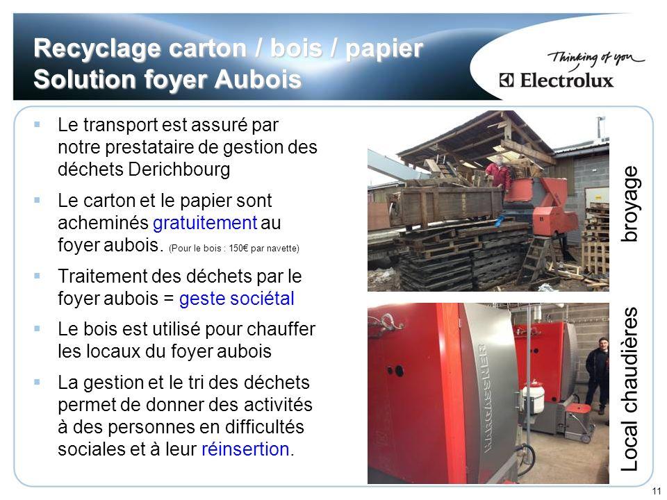 Recyclage carton / bois / papier Solution foyer Aubois