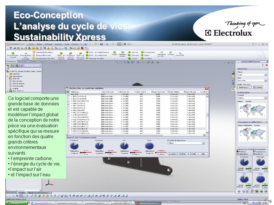 Eco-Conception L'analyse du cycle de vie : Sustainability Xpress
