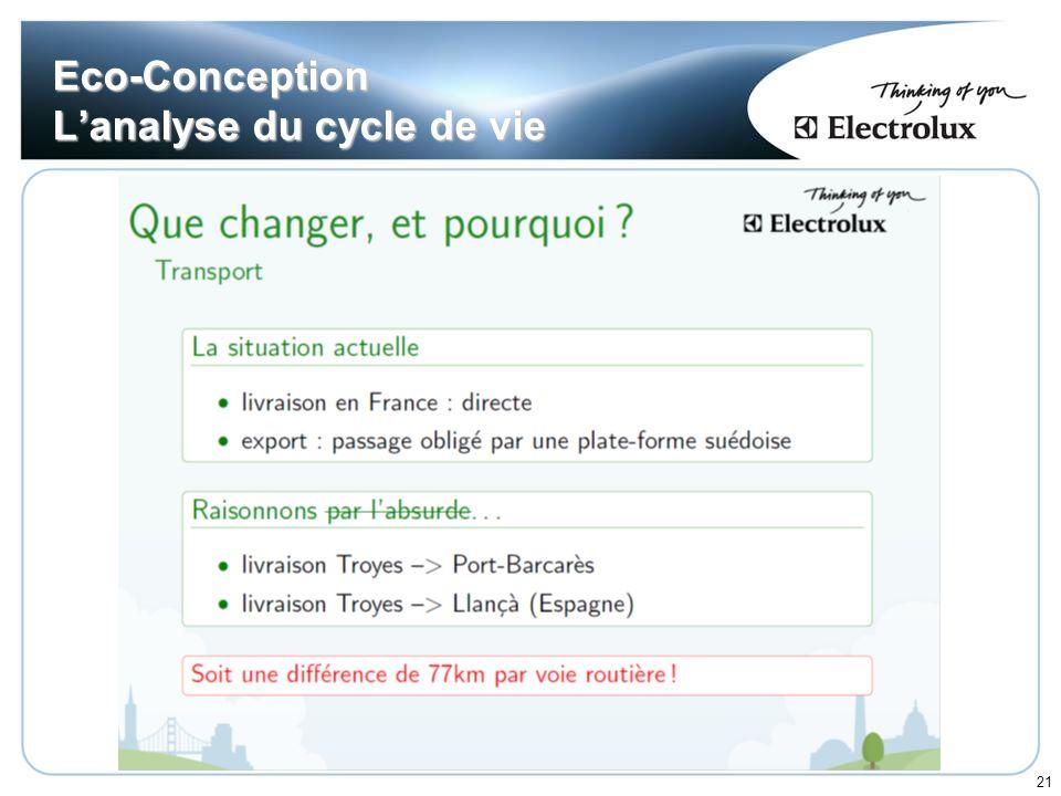 Eco-Conception L'analyse du cycle de vie
