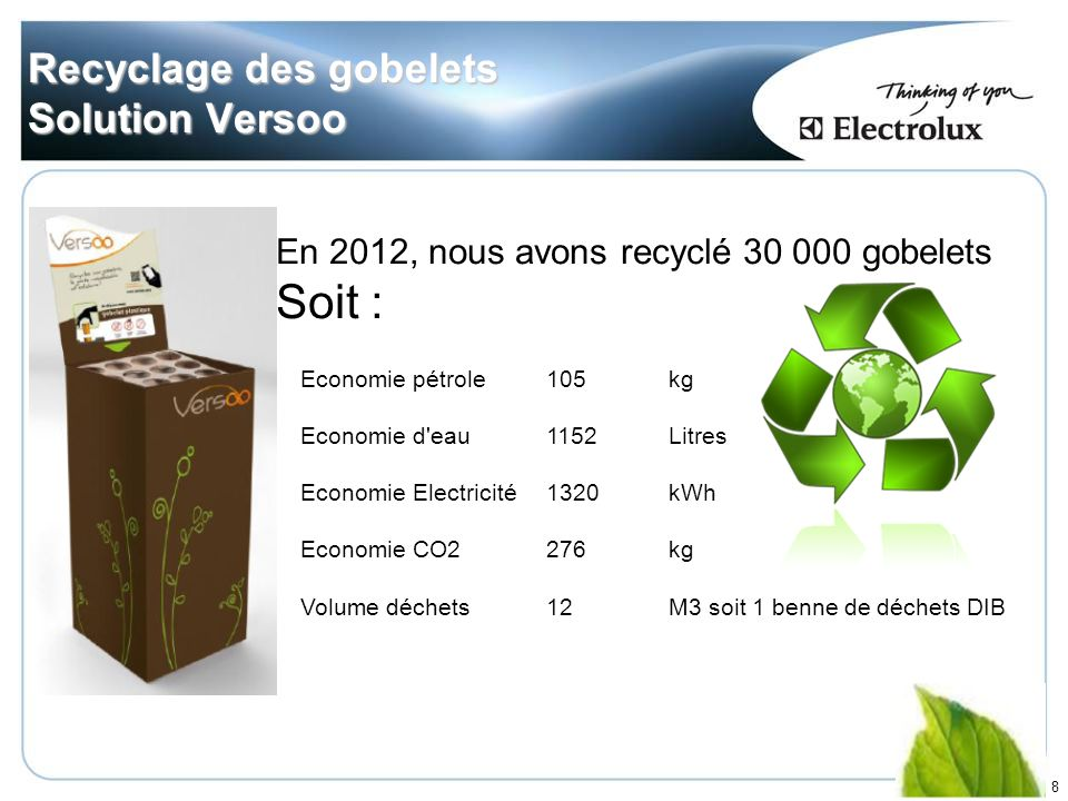 Recyclage des gobelets Solution Versoo