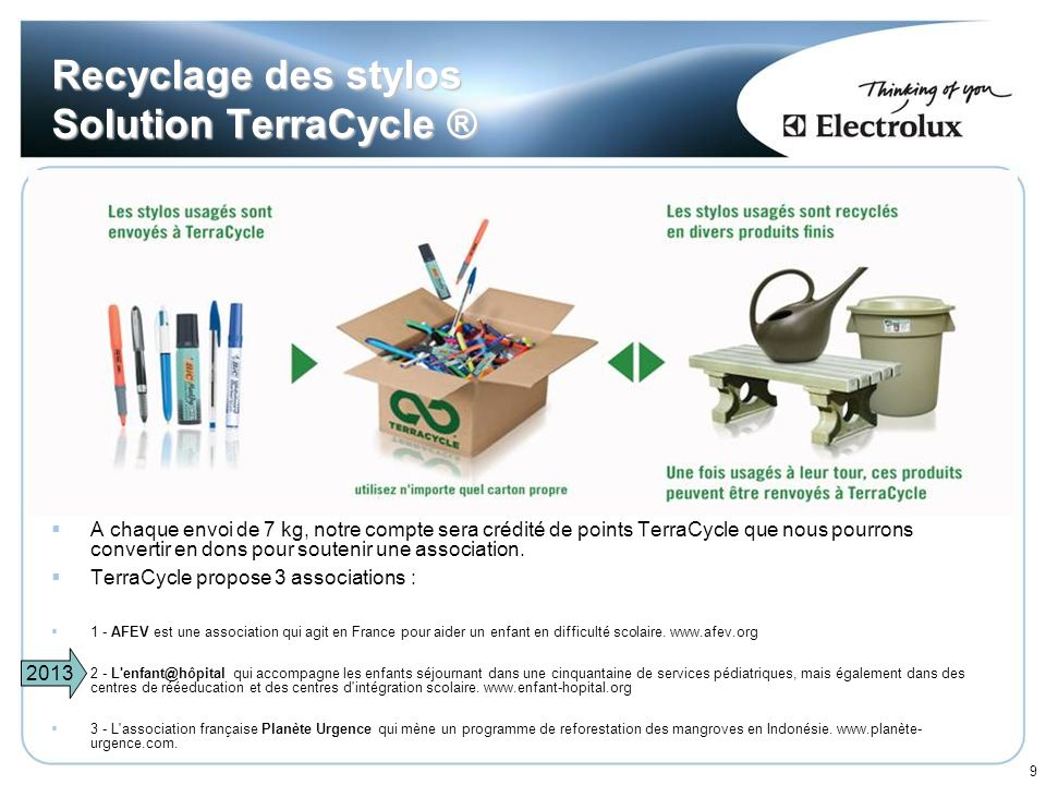Recyclage des stylos Solution TerraCycle ®