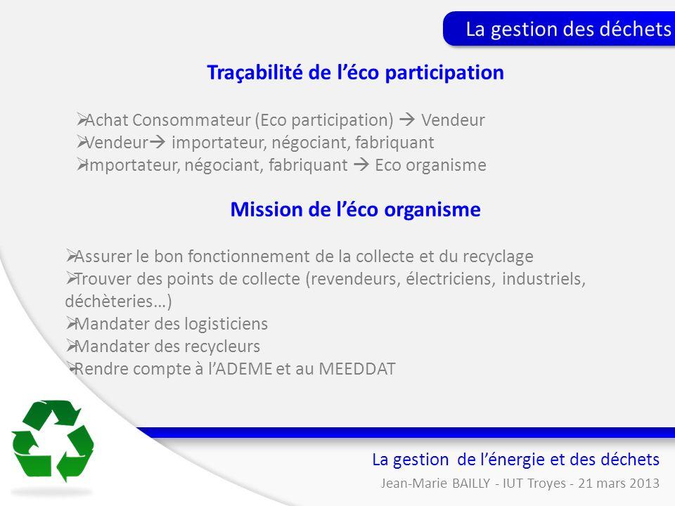 Traçabilité de l'éco participation Mission de l'éco organisme