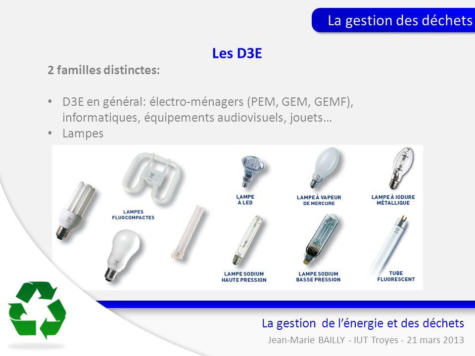 La gestion des déchets Les D3E 2 familles distinctes:
