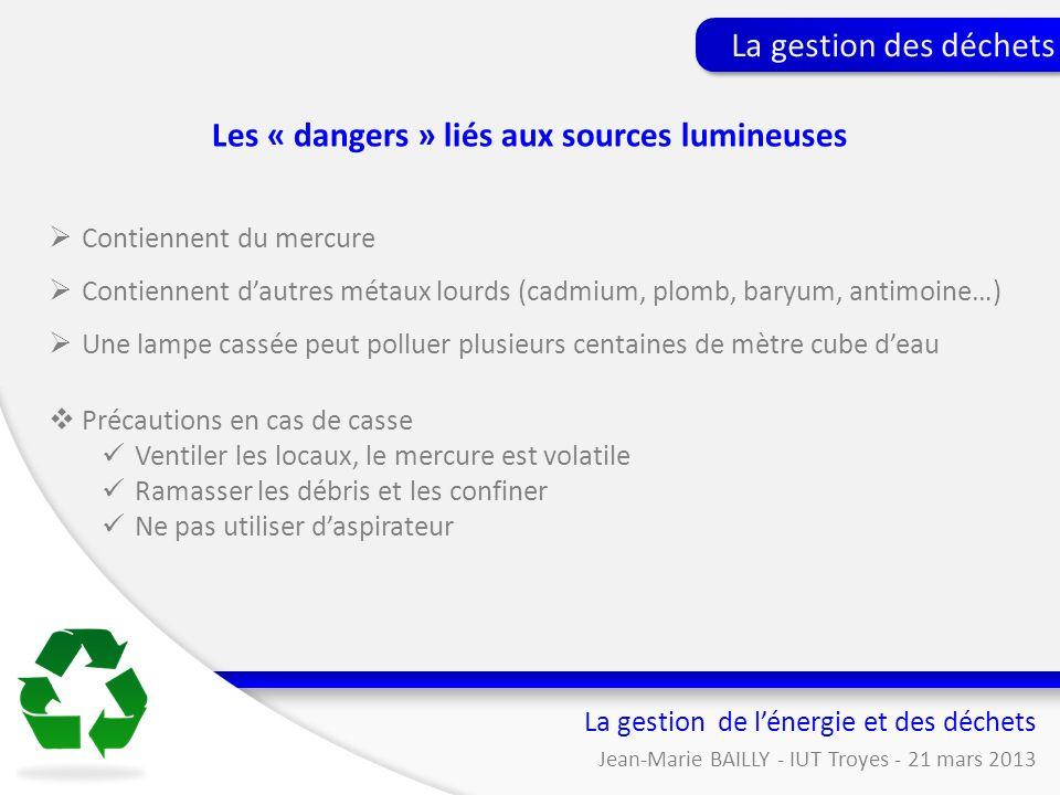 Les « dangers » liés aux sources lumineuses