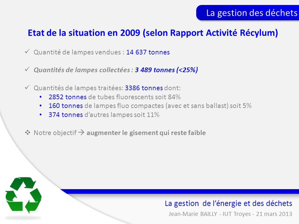 Etat de la situation en 2009 (selon Rapport Activité Récylum)