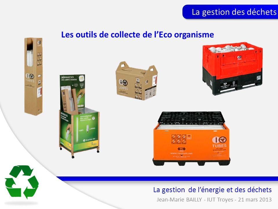 Les outils de collecte de l'Eco organisme