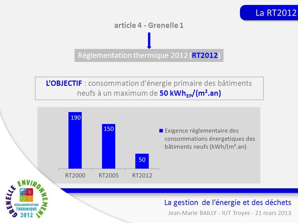 Réglementation thermique 2012 (RT2012)