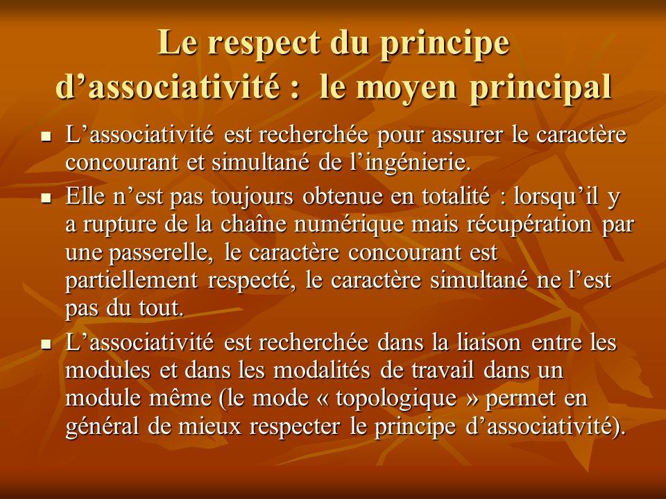 Le respect du principe d'associativité : le moyen principal