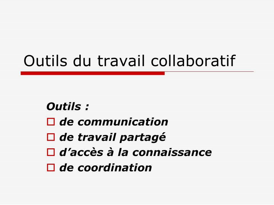 Outils du travail collaboratif