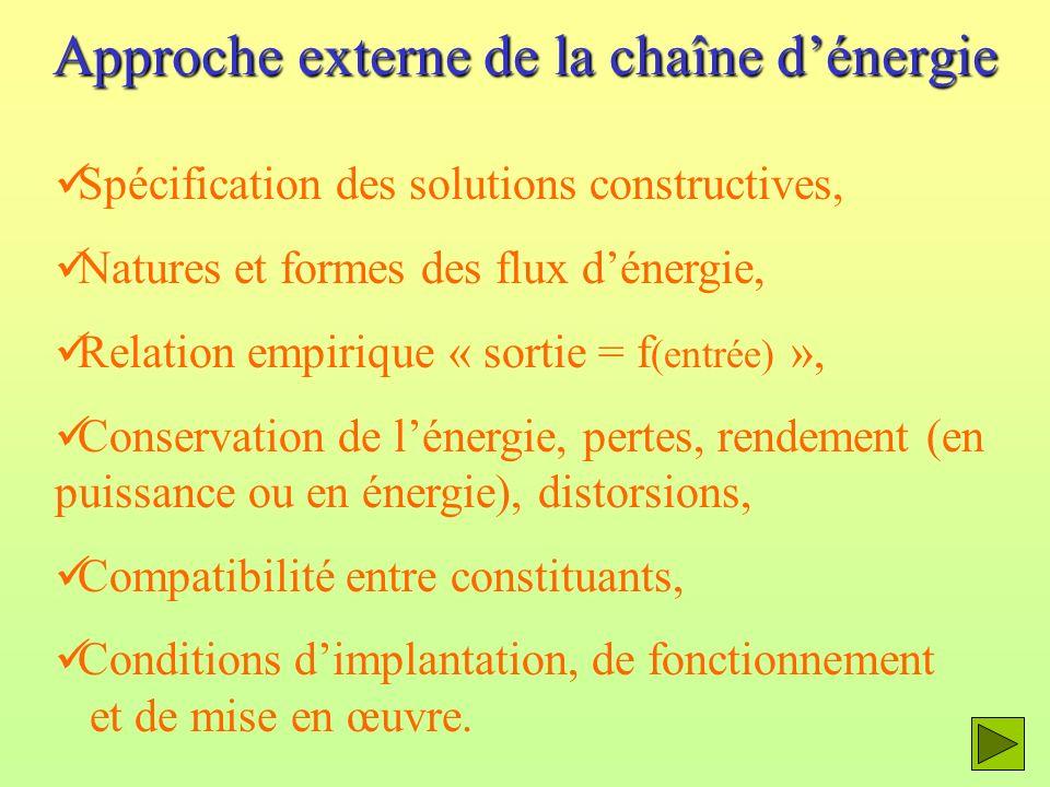 Approche externe de la chaîne d'énergie