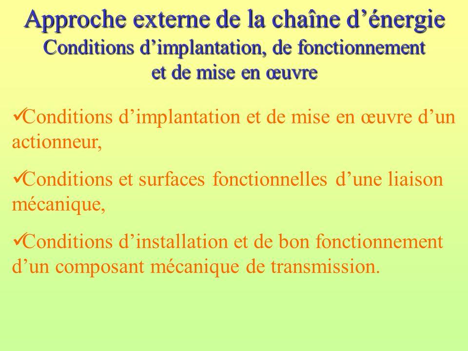 Approche externe de la chaîne d'énergie Conditions d'implantation, de fonctionnement et de mise en œuvre