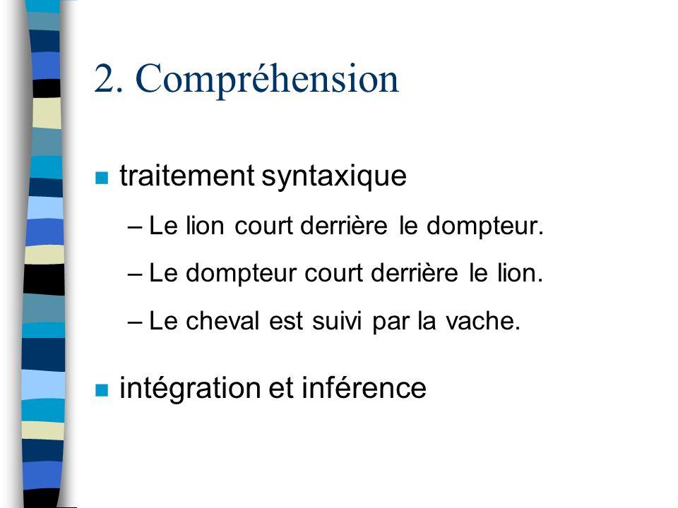 . Compréhension traitement syntaxique intégration et inférence