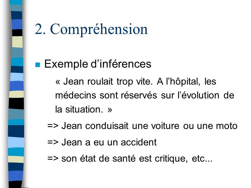 . Compréhension Exemple d'inférences