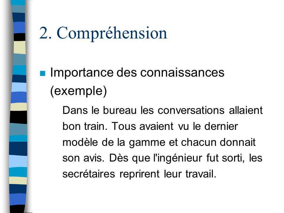 . Compréhension Importance des connaissances (exemple)