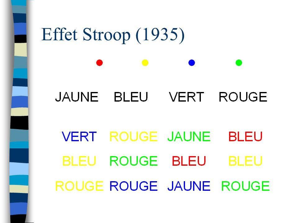 Effet Stroop (1935)