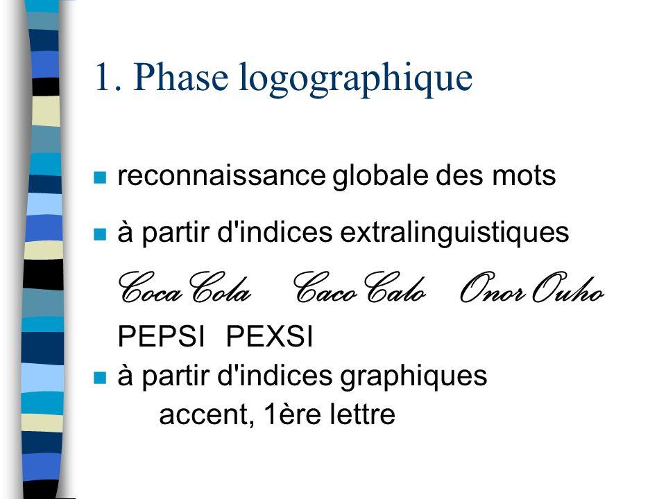 1. Phase logographique reconnaissance globale des mots